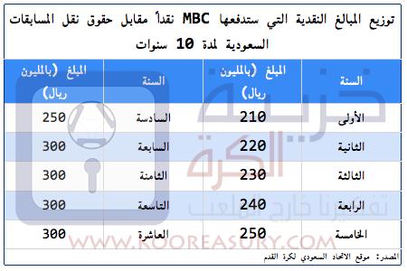 MBC PAYMENT TRENDS