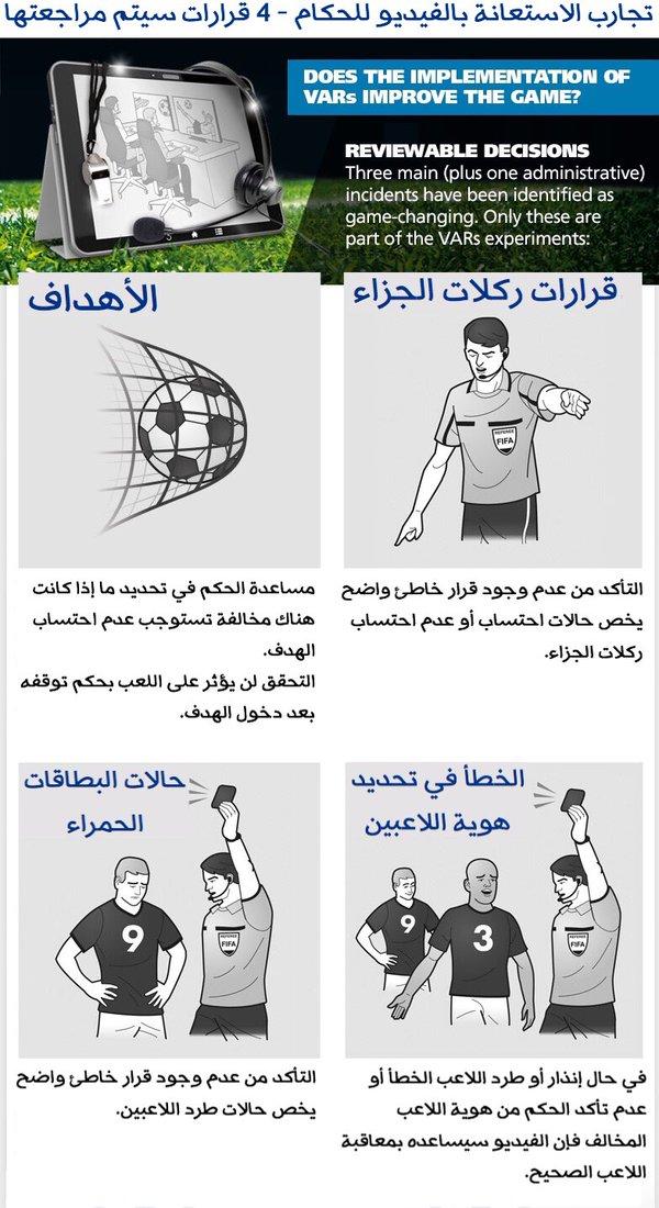 FIFA-VAR-1