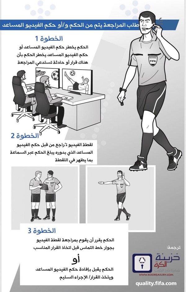 FIFA-VAR-2